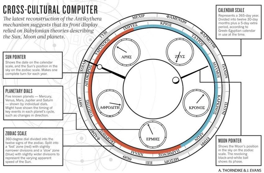 ancient-computer-lg