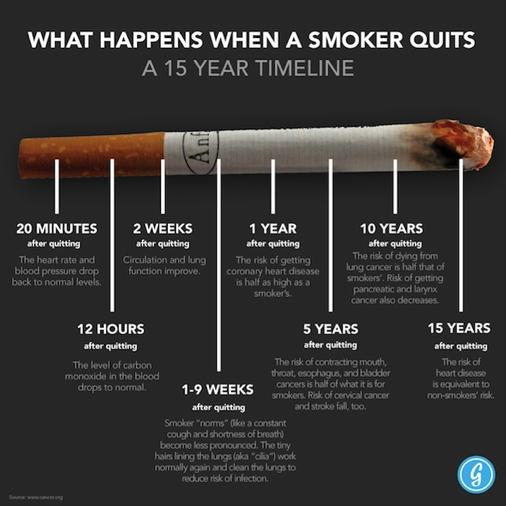 smoker-quits