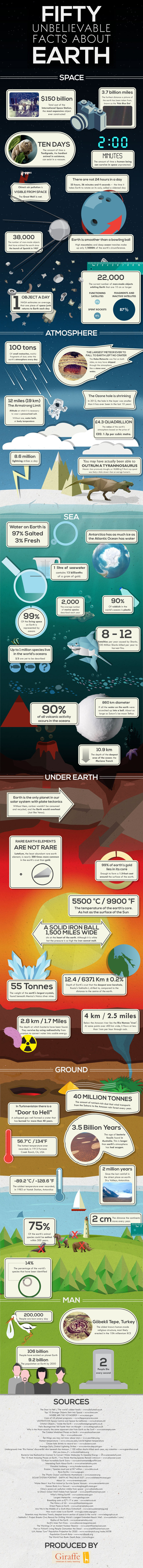 50-facts-about-earth3-1