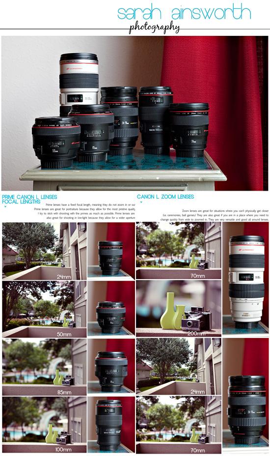focal-length