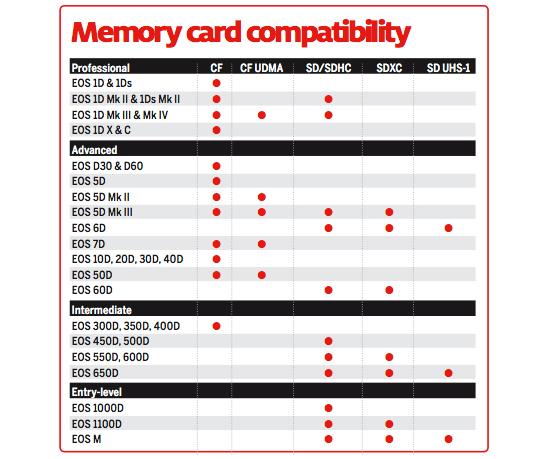 mem-card