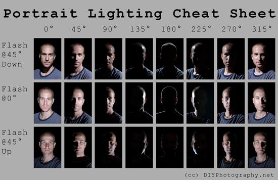 portrait-lighting
