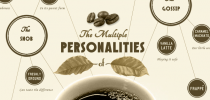 the-multiple-personalities-of-coffee_502914be4c679111