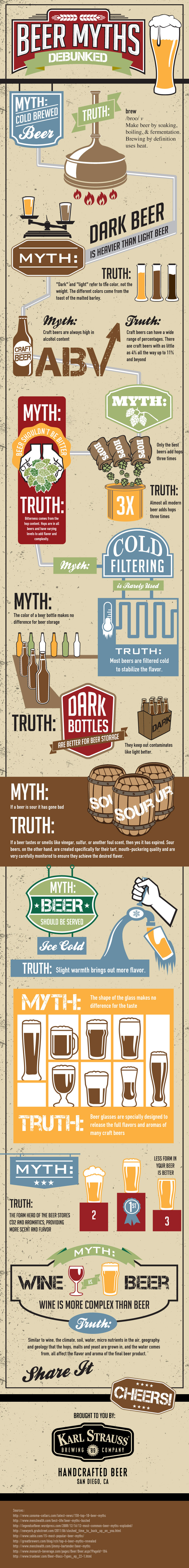 beer-myths-debunked_51a4f9a14e30a-1