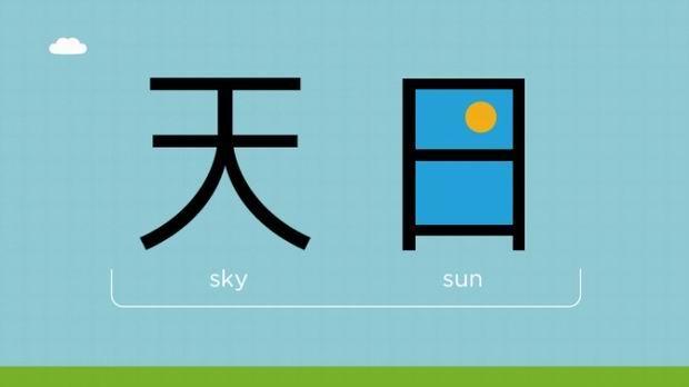 Sky + Sun = Day