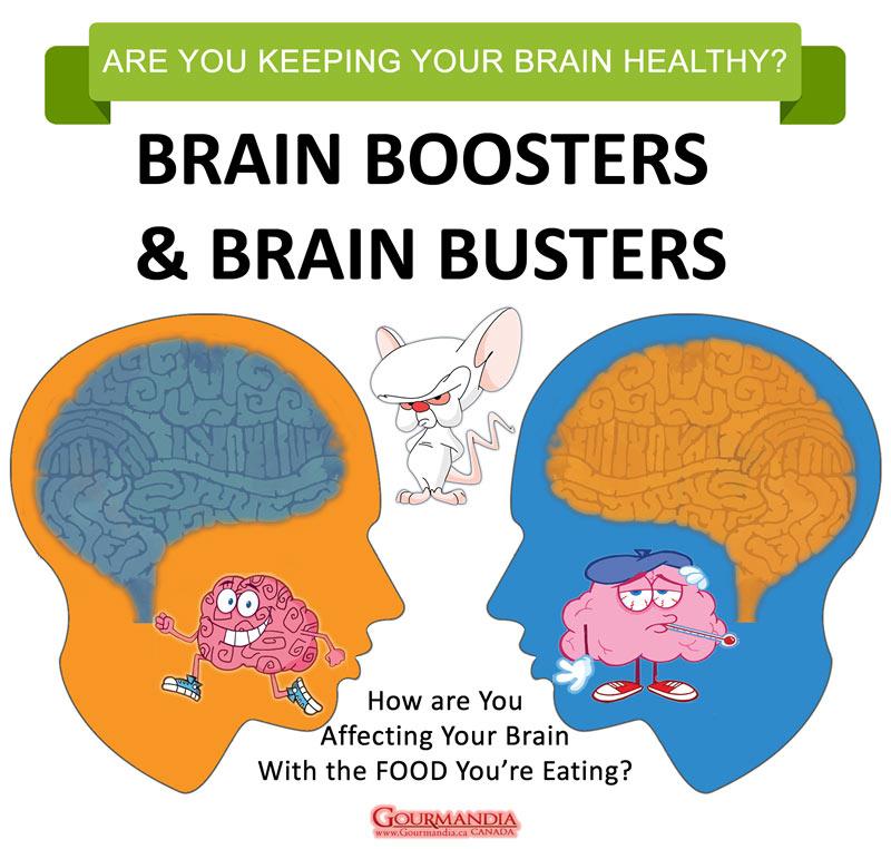 Brain increase medicine photo 1