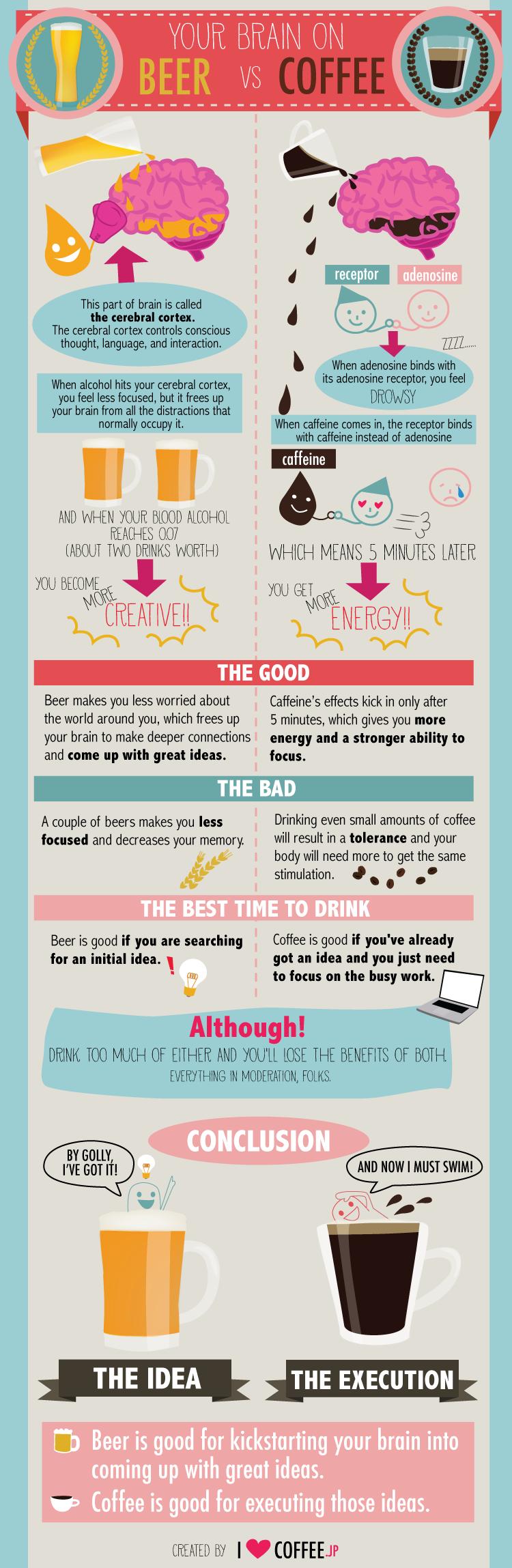 brain-on-coffee-versus-beer