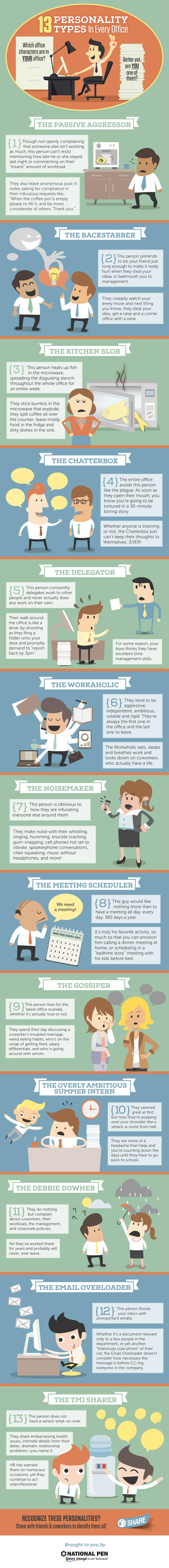 13-personality-types-whos-in-your-office_5249b6f421f81