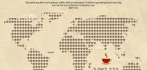 1infographics_coffee_0