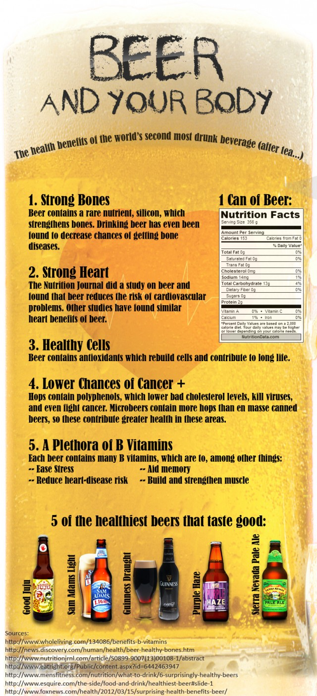 beer-and-your-body-health-benefits-of-beer_52602d0252450-640x1403