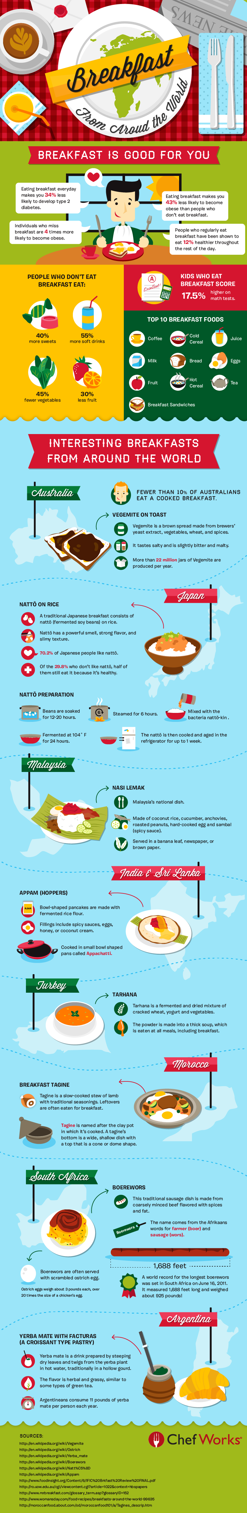 breakfast-from-around-the-world_5245e63b79a6a