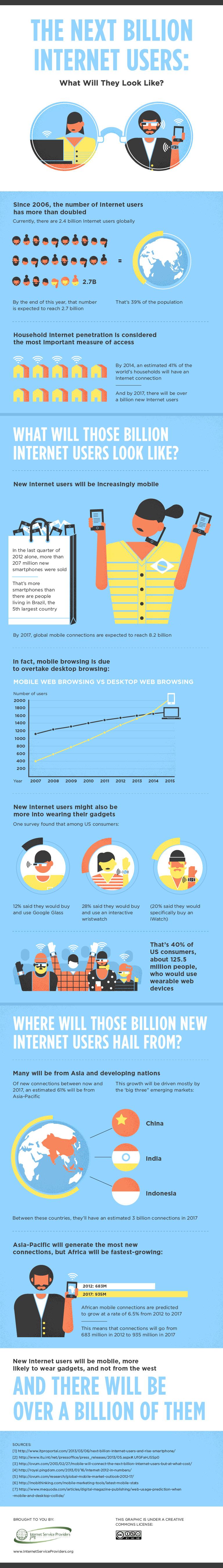next-billion-internet-users-infographic