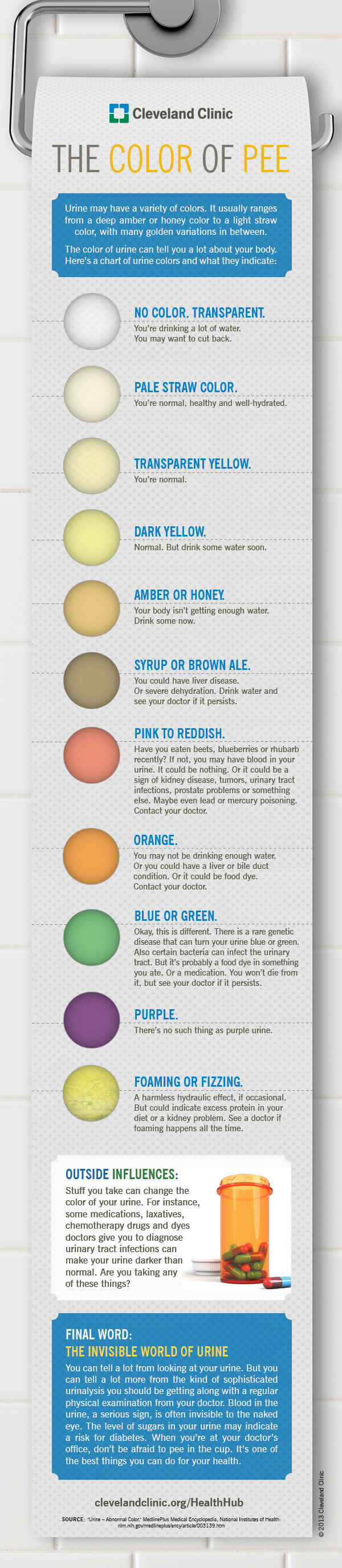 13-HHB-1407-The-Color-of-Pee-Infographic_FNL-finalnm