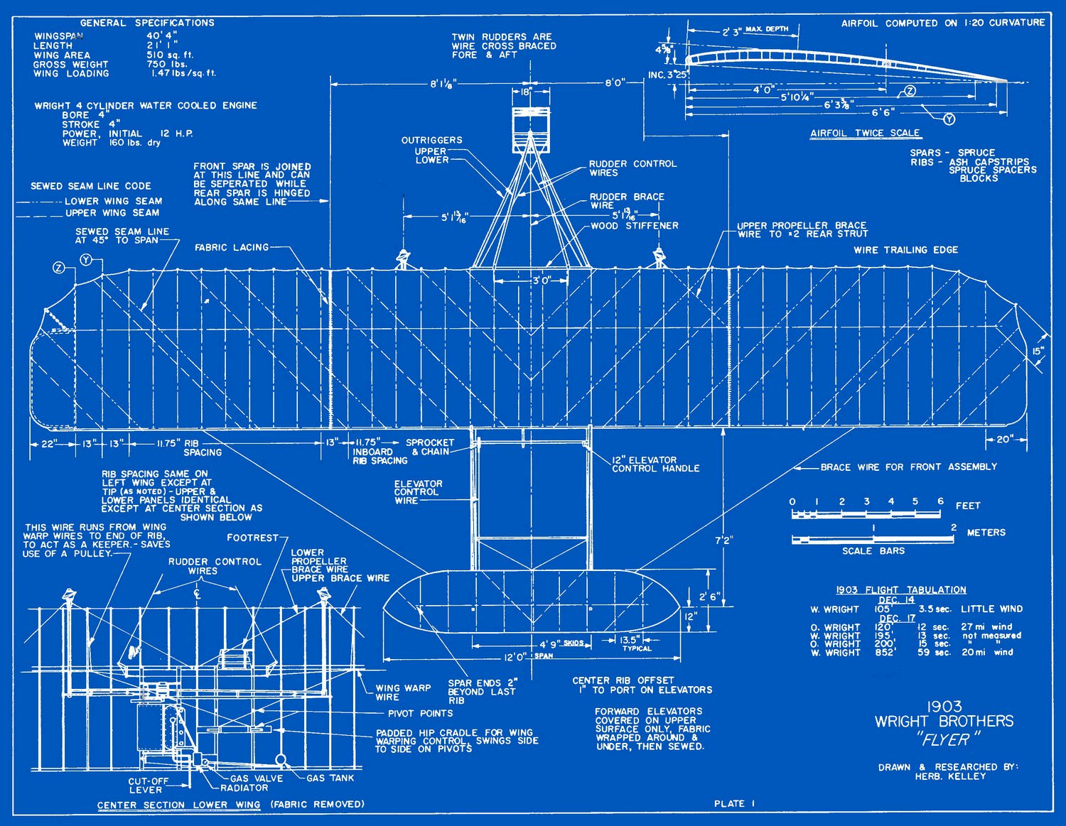 1903-Wright-Flyer-Blueprints-Free-Download