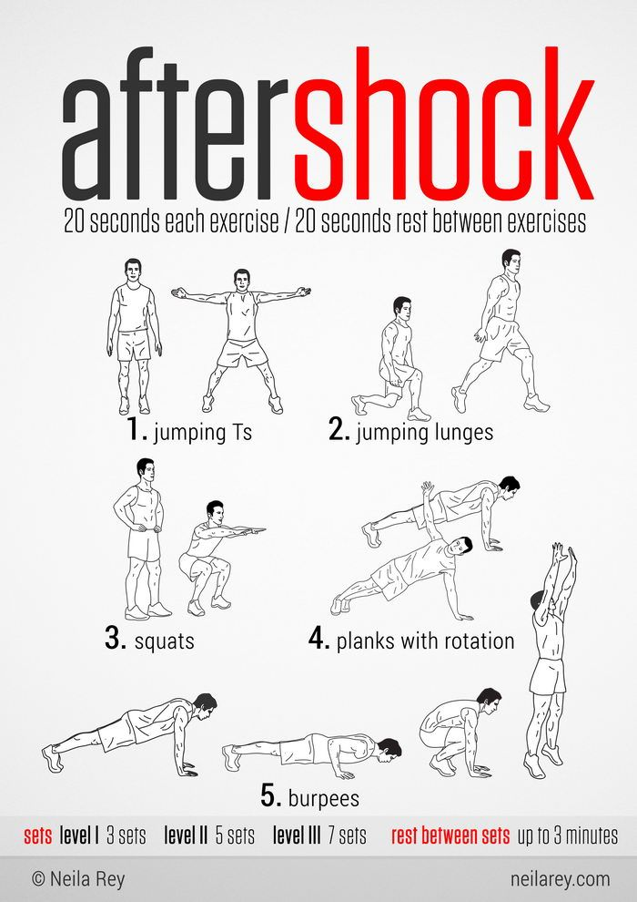 Workout Exercises At Home Without Equipment Photos