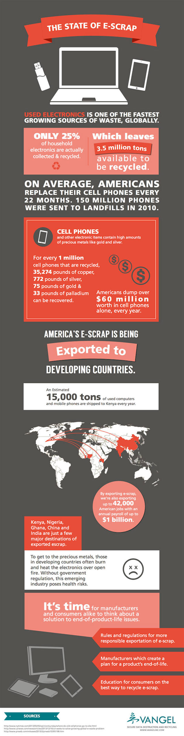 The-State-of-E-Waste-infographic-2