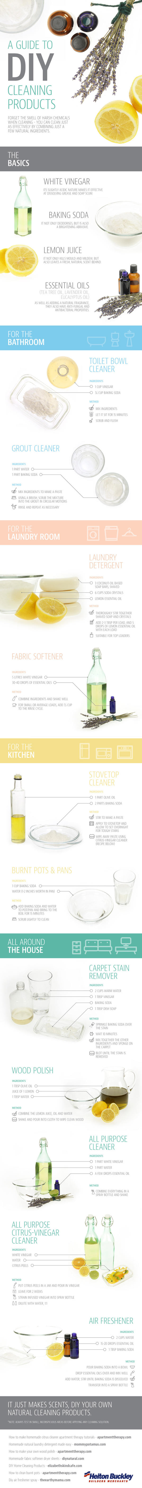 a-guide-to-natural-cleaning-products-infographic-2