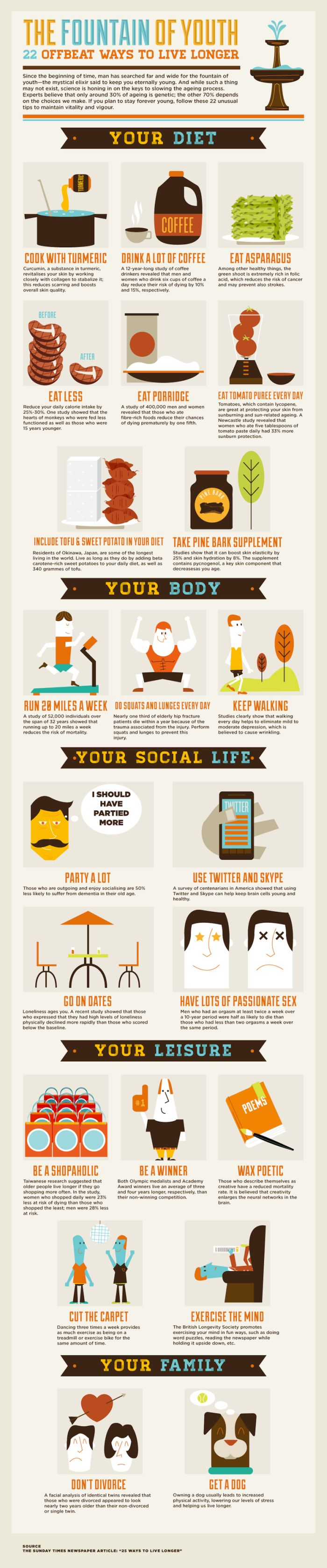 live_longer_infographic_01
