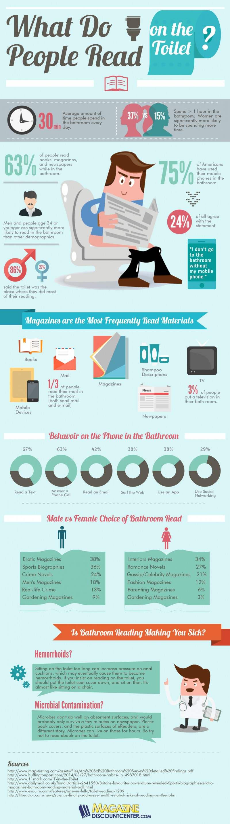 Bathroom-Reading-Infographic-e1403729139696