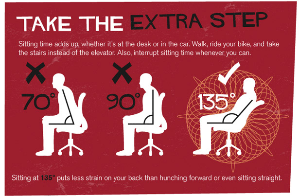 sit-healthy-infographic