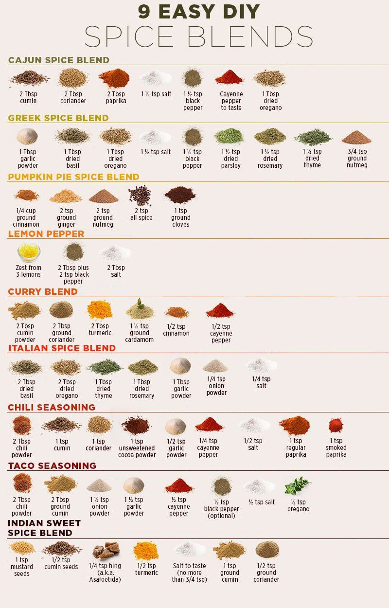 diy-spice-blends-infographic-1