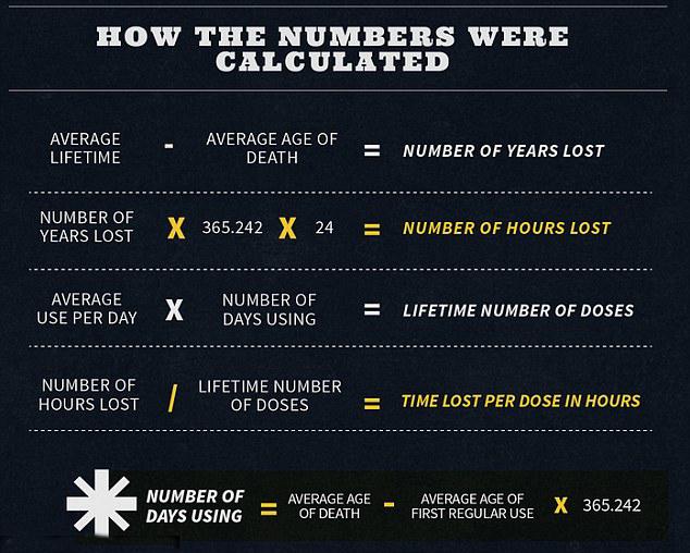 how_many_years_02